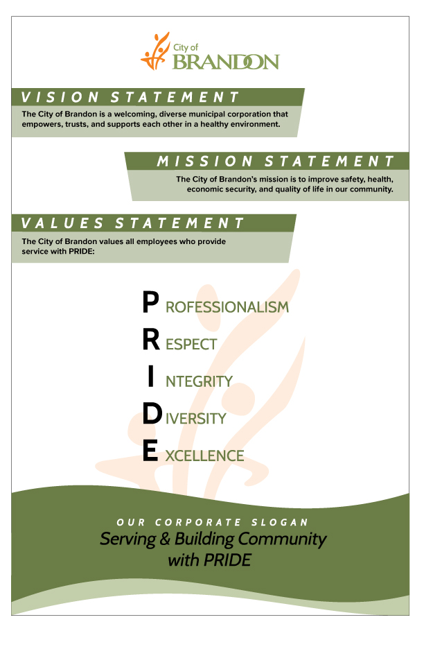 COB 2018 mission statements
